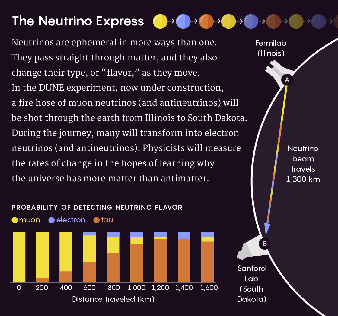 NeutrinoExpress_LRI.jpg