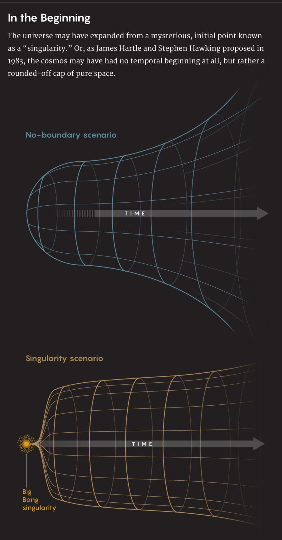 No-boundary-Graphic-v5-897x1720.jpg