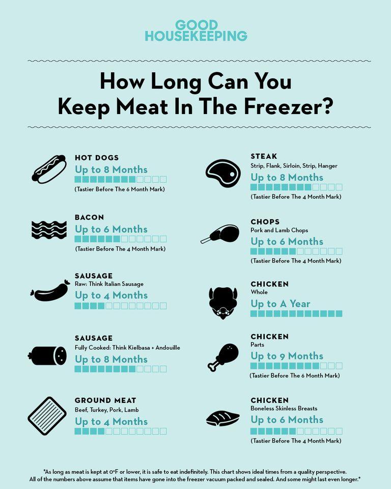 gh-freezing-meat-storage-tips-1585334866.jpg